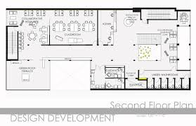 Floor Plan Kitchen Layout by Furniture Drawings To Scale For Interior Design Floor Plan Symbols