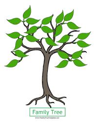 photo family tree template
