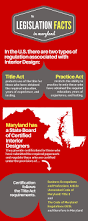 Interior Design Facts by Legislation U2013 Maryland Coalition For Interior Design