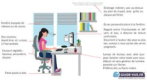 hauteur standard bureau ordinateur travail sur écran ergonomie fatigue des yeux guide vue
