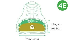 wide fitting s boots australia why wider fit shoes are for wide wider fit shoes