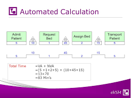 electronic value stream mapping ppt video online download