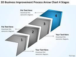 process improvement plan template powerpoint process improvement