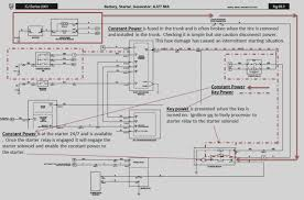 amazing 2007 jaguar xk wiring diagram disconnecting the power