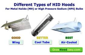 types of grow lights pin by nebula haze on cannabis exhaust system pinterest hps grow