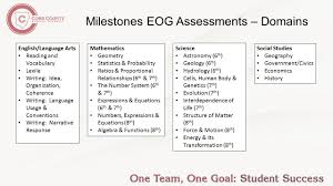 milestones eog assessments information scroll down past faqs for