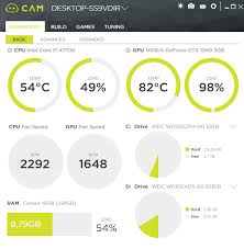 is pubg cpu intensive gpu is 82 c normal while playing pubg games in general