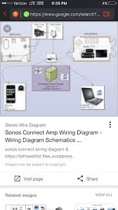 sonos wiring diagram wiring diagram byblank