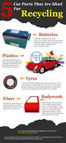 car junkyard perth 34 best motors images on pinterest motors ad car and cars for sale