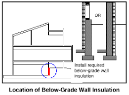 R Value Insulation For Basement Walls by Mec Standards Commercial