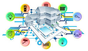 Smart Home Technology The Future Of Smart Home Technology Protoshow