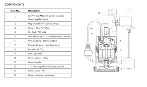 goulds pump products