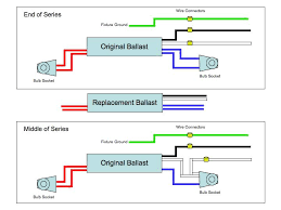 How To Connect Light Fixture Wires Wiring Diagram Proline T12 Ballast Wiring Diagram One Bulb 2