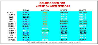 15 auto wiring diagram color codes 301 moved permanently
