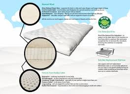 Sofa Bed Mattresses Replacements by Pullout Sofabed Replacement Mattress Sofanatura Chemical Free
