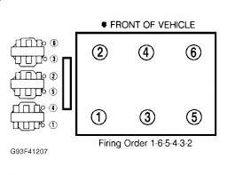 1997 chevy camaro spark plug wire diagram engine mechanical