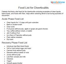 diet sheet for diverticulitis lovetoknow