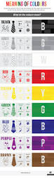infographic what your clothes u0027 colors say about you shelton