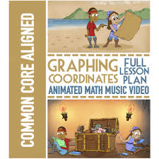 coordinate plane lesson worksheets game animated music video