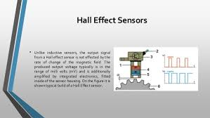 ignition system engine electronics