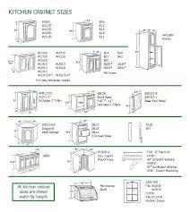 Standard Kitchen Cabinet Height Gorgeous Base Kitchen Cabinet Sizes Cabinets Measurements Standard