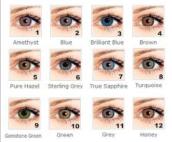 you u0027ll receive a pair set of contact lenes with each order pick