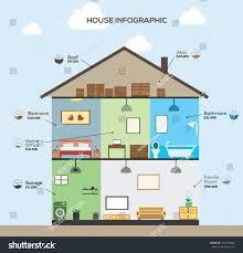 Home Design Elements Sterling Va Stunning Home Design Elements Ideas House Interior Design