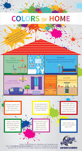 how to paint a home infographic real estate blog color psychology