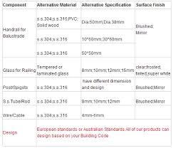 Handrail Design Standards Modern Design Stainless Steel Glass Railing Stair Railing Pillar