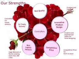 valentines delivery valentines flowers and chocolates delivery india