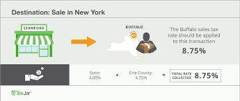 new york state tax table 2016 the seller s guide to ecommerce sales tax