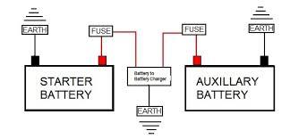split charge kits u0026 systems help