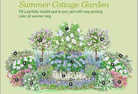 garden design garden design with garden plans for cottage style
