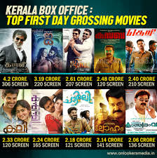 new film box office collection 2016 highest first day collection record in kerala box office 1 jpg