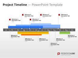 die besten 25 project timeline template ideen auf pinterest