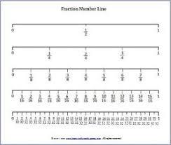 fractions on the number line worksheet fraction number line for undertstanding fractions