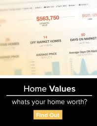 Homes Values Estimate by Your Home Value
