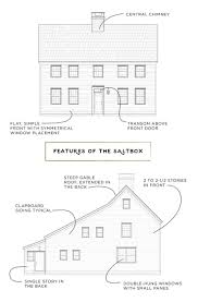 saltbox house style architecture house style