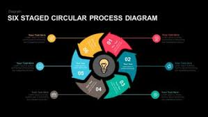 process flow diagrams slidebazaar