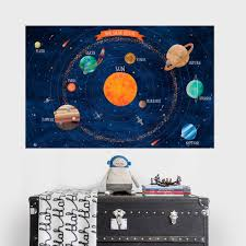 scholastic summer picks wall stickers and posters solar system poster wall sticker in size small w1137 is placed on the wall above a
