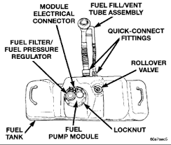 dodge durango fuel line diagram questions u0026 answers with pictures
