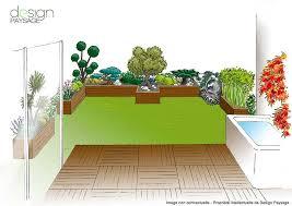 bureau d ude paysage création jardins d espace verts sur plans béziers agde hérault 34