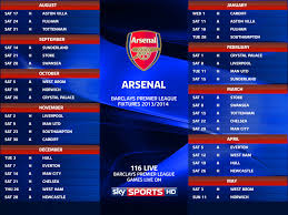 premier league results table and fixtures arsenal fc results table imagemart