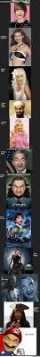 Face Replace Meme - funny faces mr bean memes more information djekova