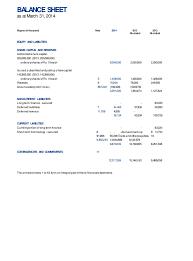 Interim Balance Sheet Template Financial Report On Honda