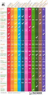 kitchenaid mixer comparison table compare thermo appliances in 1 table thefloshow com