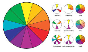 color wheel for makeup artists color wheel makeup mugeek vidalondon