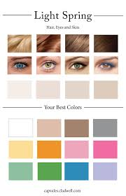 spring color how to create your personal color palette plus take our color quiz