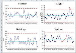 balanced scorecard template excel align to kpis