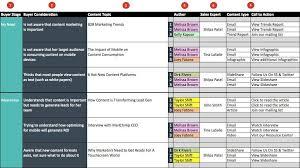 business calendar templates 3 shape sound u2013 content marketing
